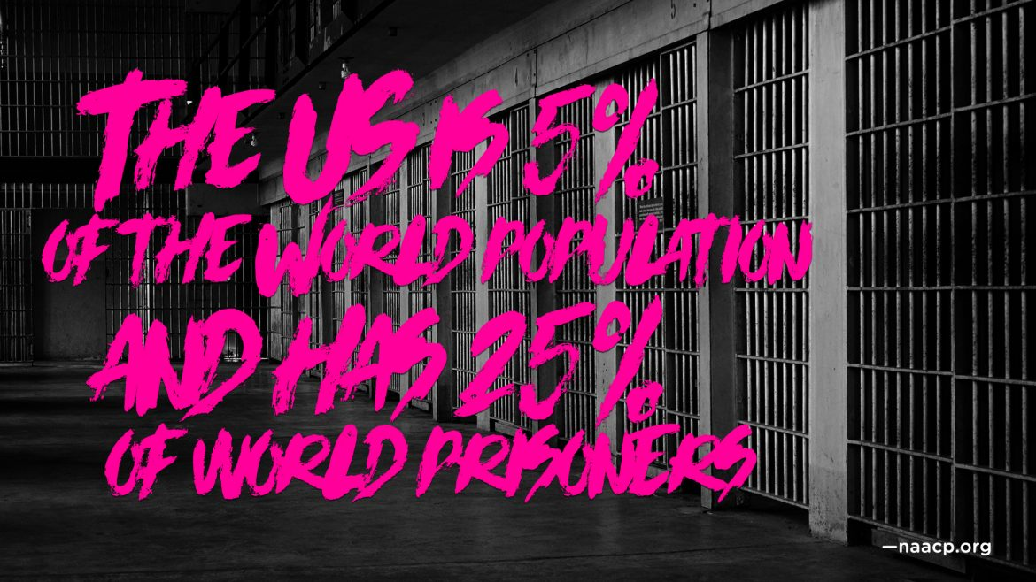 the US is 5% of the world population and has 25% of world prisoners —naccp.org